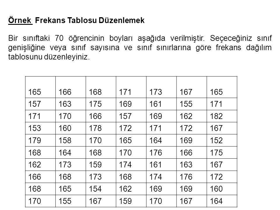 Örnek Frekans Tablosu Düzenlemek Bir sınıftaki 70 öğrencinin boyları aşağıda verilmiştir. Seçeceğiniz sınıf genişliğine veya sınıf sayısına ve sınıf s