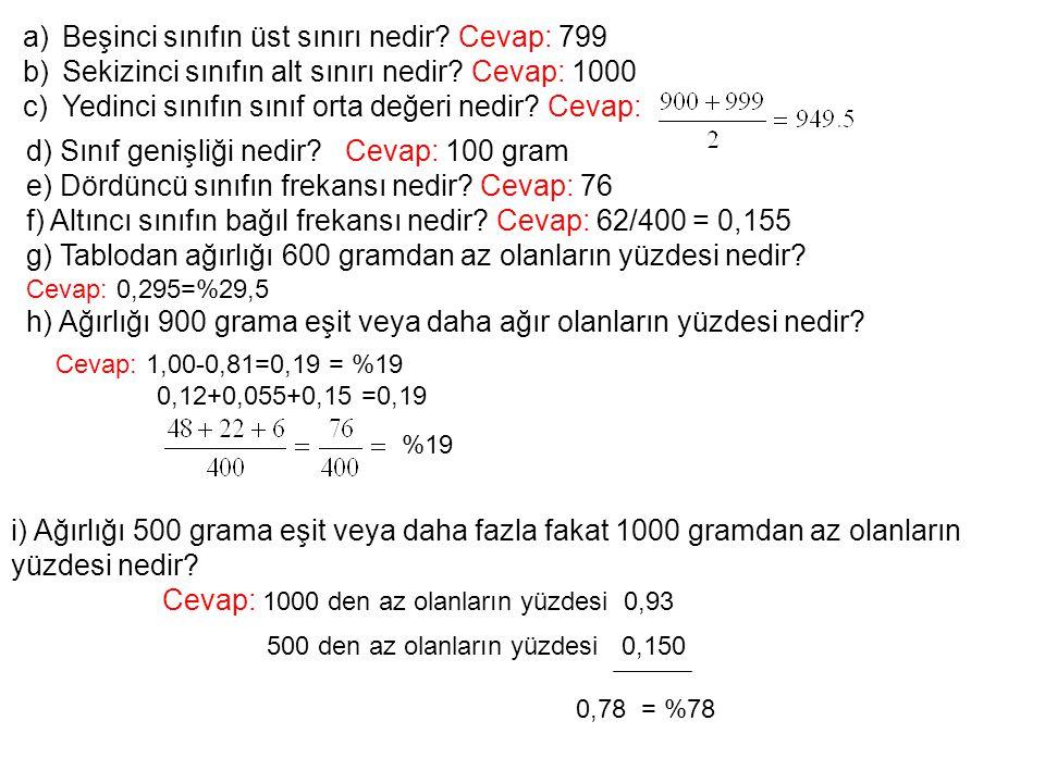 a)Beşinci sınıfın üst sınırı nedir? Cevap: 799 b)Sekizinci sınıfın alt sınırı nedir? Cevap: 1000 c)Yedinci sınıfın sınıf orta değeri nedir? Cevap: d)