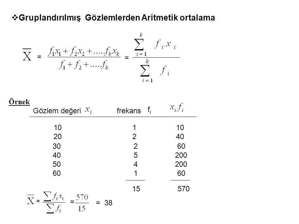  Gruplandırılmış Gözlemlerden Aritmetik ortalama = = Örnek Gözlem değeri frekans fi fi 15 570 10 1 10 20 2 40 30 2 60 40 5 200 50 4 200 60 1 60 = = =