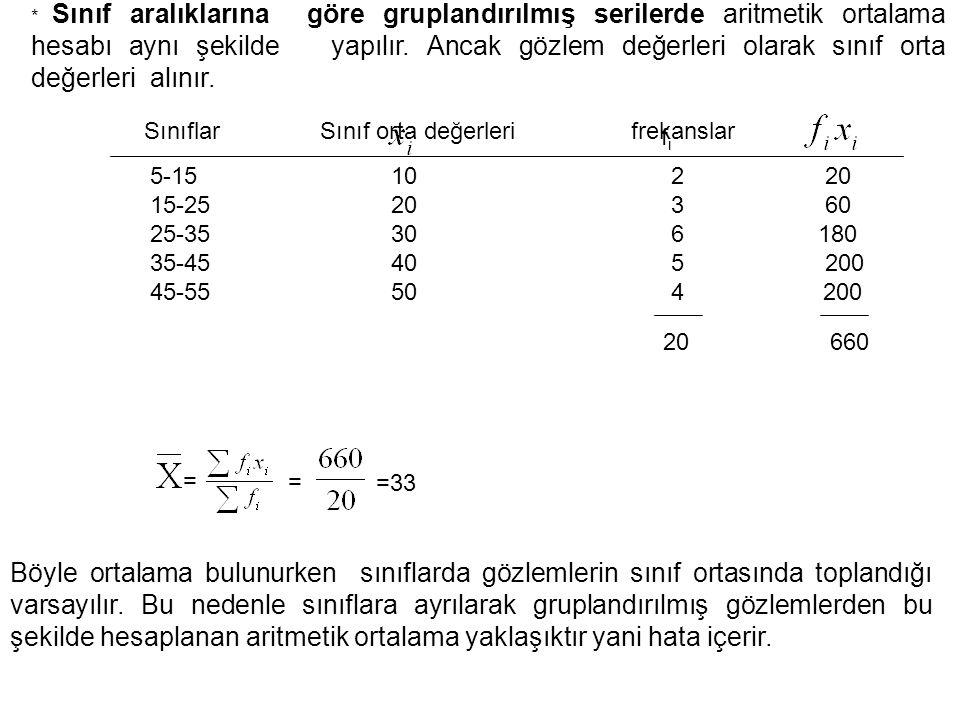 * Sınıf aralıklarına göre gruplandırılmış serilerde aritmetik ortalama hesabı aynı şekilde yapılır. Ancak gözlem değerleri olarak sınıf orta değerleri