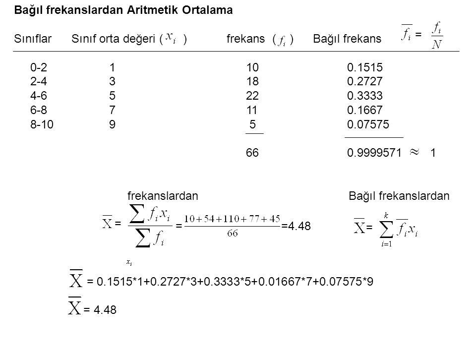 Bağıl frekanslardan Aritmetik Ortalama Sınıflar Sınıf orta değeri ( ) frekans ( ) Bağıl frekans 0-21 100.1515 2-43 18 0.2727 4-65 22 0.3333 6-8 7 110.