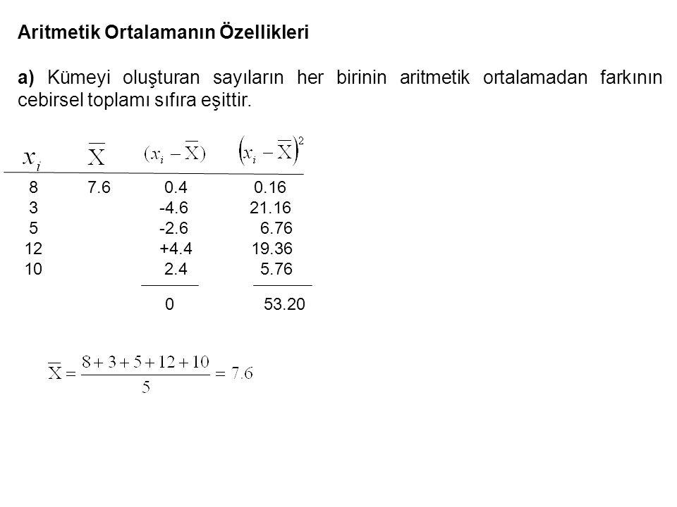 Aritmetik Ortalamanın Özellikleri a) Kümeyi oluşturan sayıların her birinin aritmetik ortalamadan farkının cebirsel toplamı sıfıra eşittir. 8 7.6 0.4