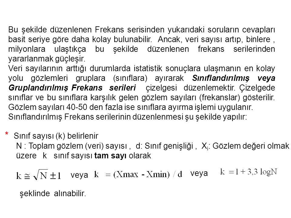 Çözüm Verilen Soru: Ağırlıkları farklı N=400 elemanın frekans dağılımı aşağıdaki gibi verilmektedir.