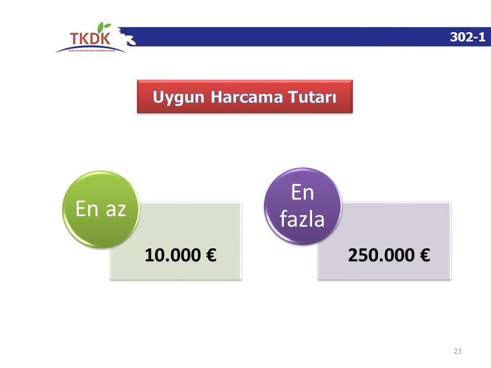 302-1 23 10.000 € En az 250.000 € En fazla