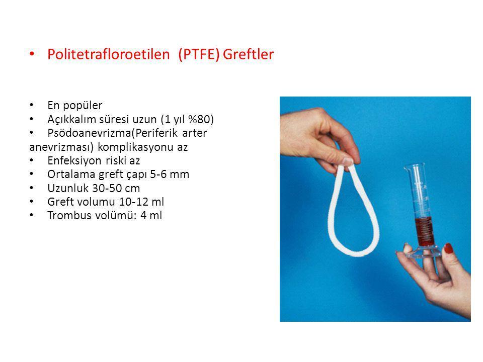 Politetrafloroetilen (PTFE) Greftler En popüler Açıkkalım süresi uzun (1 yıl %80) Psödoanevrizma(Periferik arter anevrizması) komplikasyonu az Enfeksiyon riski az Ortalama greft çapı 5-6 mm Uzunluk 30-50 cm Greft volumu 10-12 ml Trombus volümü: 4 ml