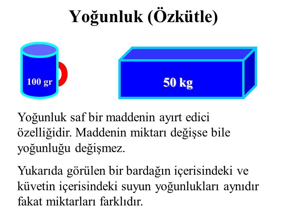 Yoğunluk (Özkütle) Yoğunluk saf bir maddenin ayırt edici özelliğidir. Maddenin miktarı değişse bile yoğunluğu değişmez. Yukarıda görülen bir bardağın