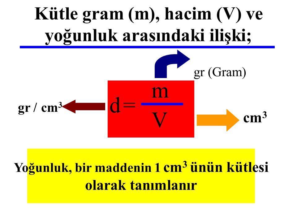 Kütle gram (m), hacim (V) ve yoğunluk arasındaki ilişki; d =d = m V gr (Gram) cm 3 gr / cm 3 Yoğunluk, bir maddenin 1 cm 3 ünün kütlesi olarak tanımla
