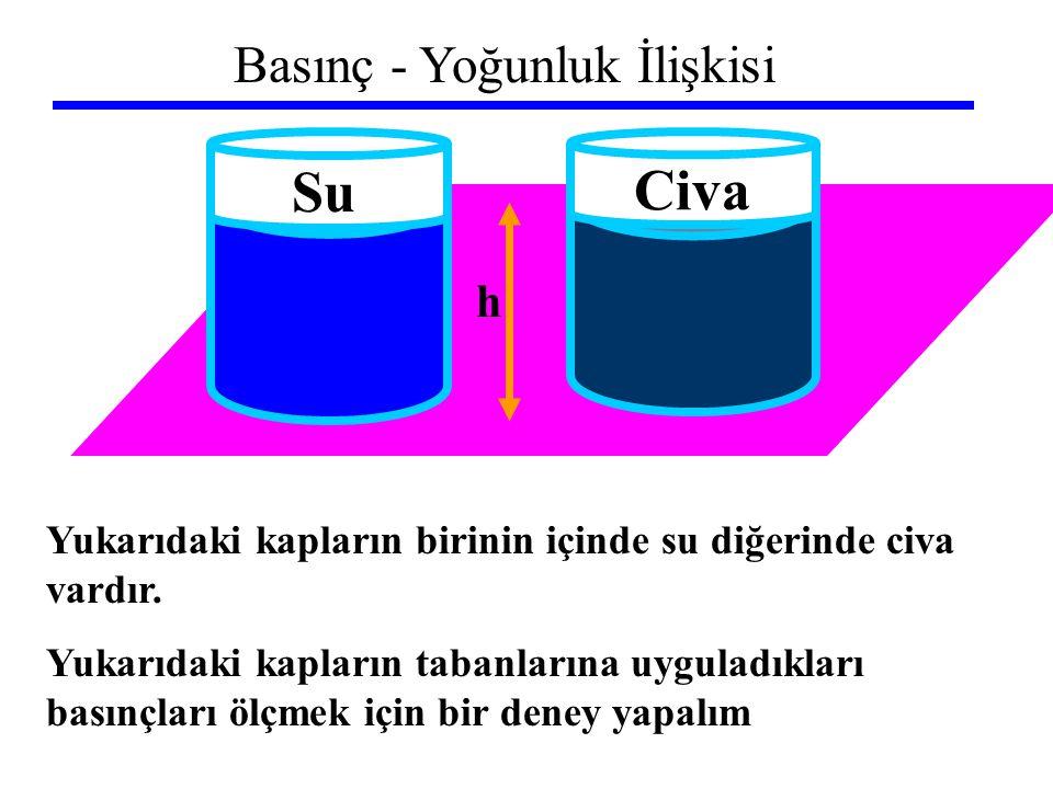 Basınç - Yoğunluk İlişkisi h Su Civa Yukarıdaki kapların birinin içinde su diğerinde civa vardır. Yukarıdaki kapların tabanlarına uyguladıkları basınç