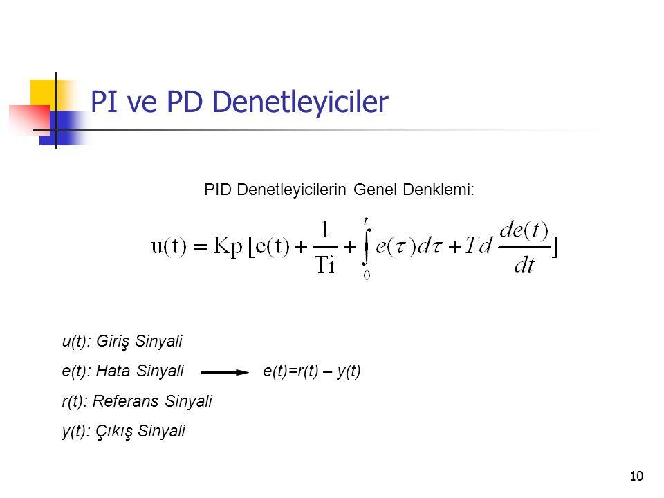 10 PI ve PD Denetleyiciler PID Denetleyicilerin Genel Denklemi: u(t): Giriş Sinyali e(t): Hata Sinyali e(t)=r(t) – y(t) r(t): Referans Sinyali y(t): Ç