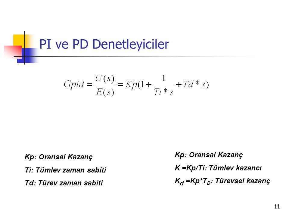 11 PI ve PD Denetleyiciler Kp: Oransal Kazanç Ti: Tümlev zaman sabiti Td: Türev zaman sabiti Kp: Oransal Kazanç K =Kp/Ti: Tümlev kazancı K d =Kp*T D :