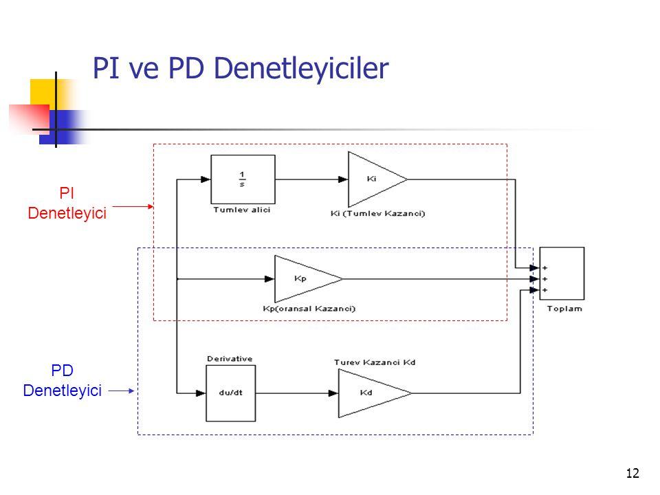 12 PI ve PD Denetleyiciler PD Denetleyici PI Denetleyici