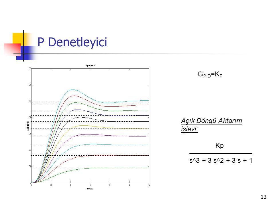 13 P Denetleyici s^3 + 3 s^2 + 3 s + 1 Açık Döngü Aktarım işlevi: Kp G PID =K P