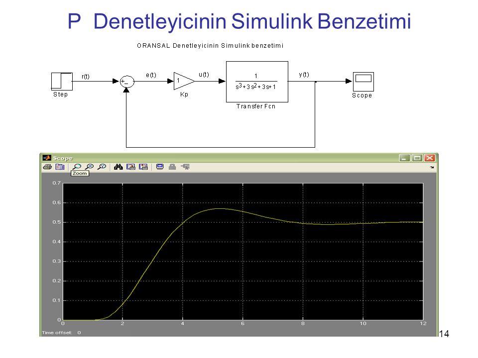 14 P Denetleyicinin Simulink Benzetimi
