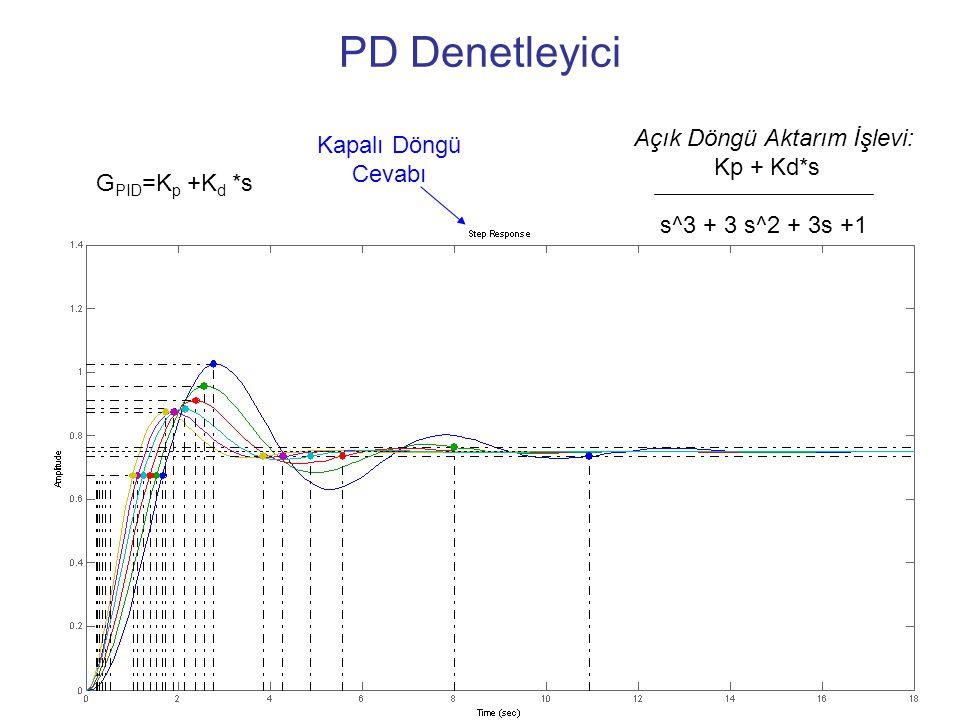 17 PD Denetleyici G PID =K p +K d *s Açık Döngü Aktarım İşlevi: Kp + Kd*s s^3 + 3 s^2 + 3s +1 Kapalı Döngü Cevabı