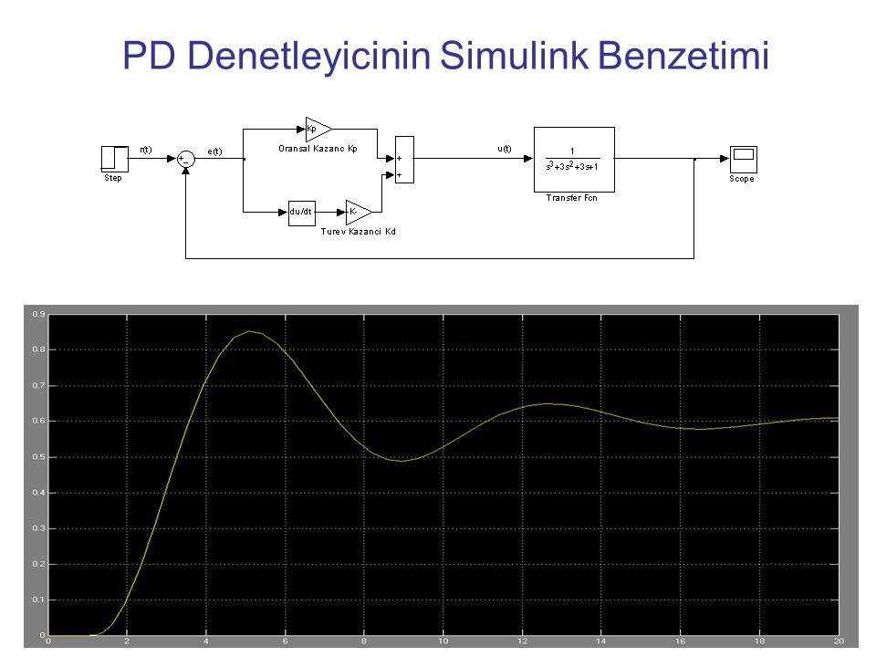 18 PD Denetleyicinin Simulink Benzetimi