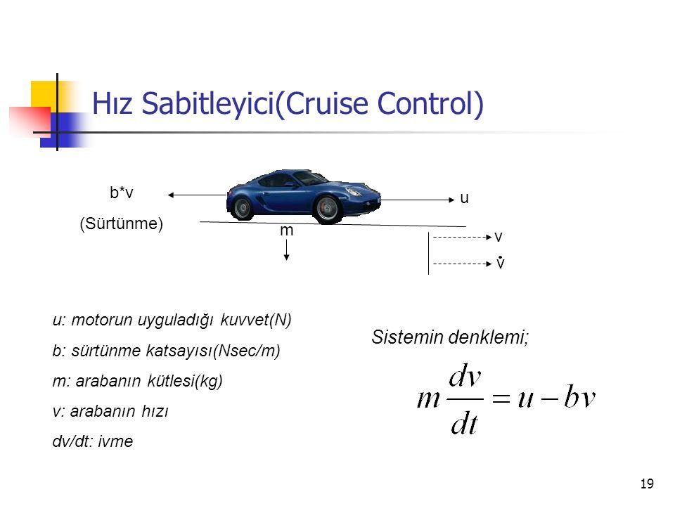 19 Hız Sabitleyici(Cruise Control) u v b*v (Sürtünme) v u: motorun uyguladığı kuvvet(N) b: sürtünme katsayısı(Nsec/m) m: arabanın kütlesi(kg) v: araba