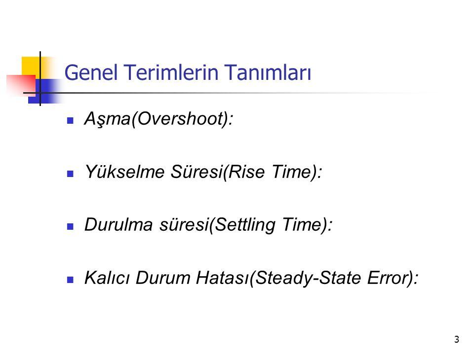 3 Genel Terimlerin Tanımları Aşma(Overshoot): Yükselme Süresi(Rise Time): Durulma süresi(Settling Time): Kalıcı Durum Hatası(Steady-State Error):