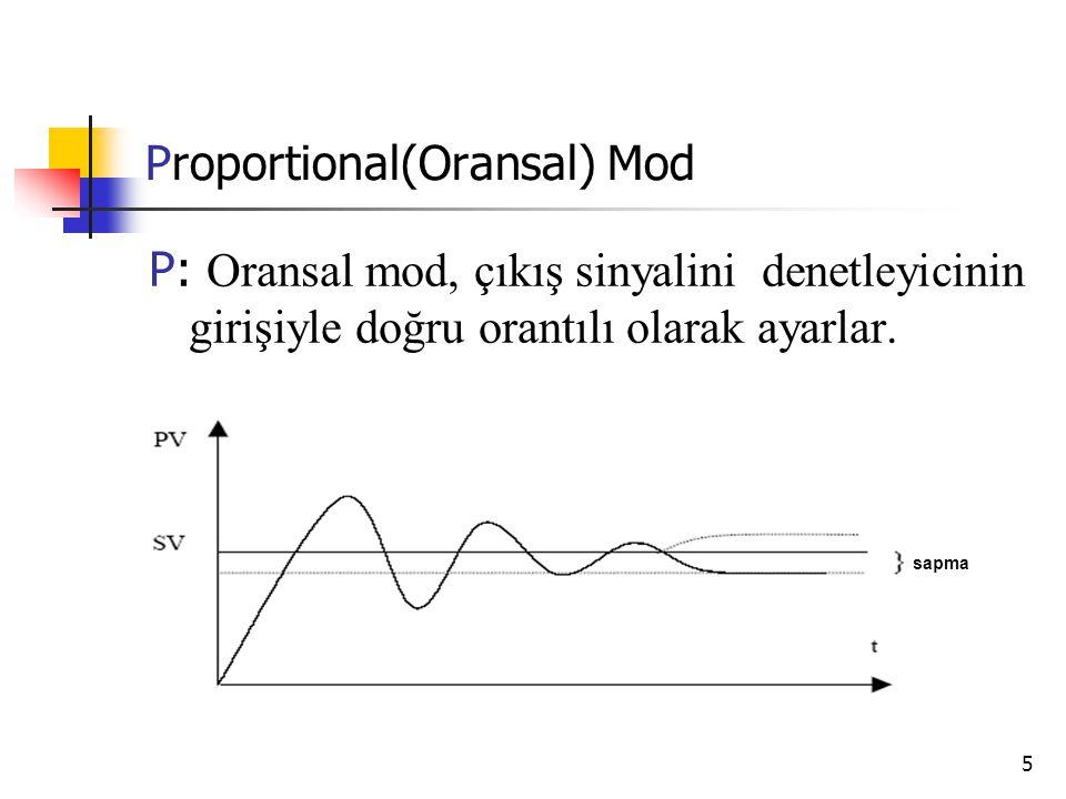 5 Proportional(Oransal) Mod P: Oransal mod, çıkış sinyalini denetleyicinin girişiyle doğru orantılı olarak ayarlar. sapma