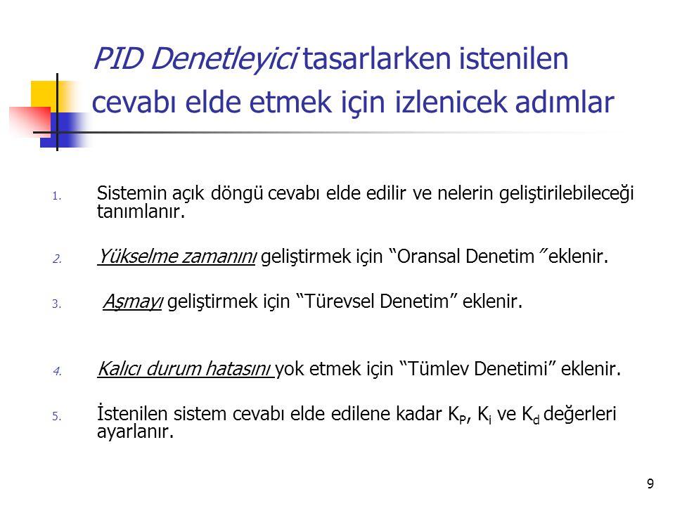 10 PI ve PD Denetleyiciler PID Denetleyicilerin Genel Denklemi: u(t): Giriş Sinyali e(t): Hata Sinyali e(t)=r(t) – y(t) r(t): Referans Sinyali y(t): Çıkış Sinyali