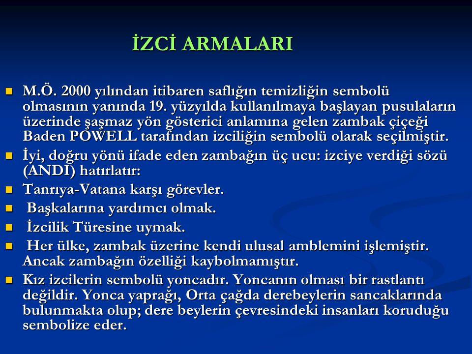 İZCİ ARMALARI M.Ö. 2000 yılından itibaren saflığın temizliğin sembolü olmasının yanında 19. yüzyılda kullanılmaya başlayan pusulaların üzerinde şaşmaz