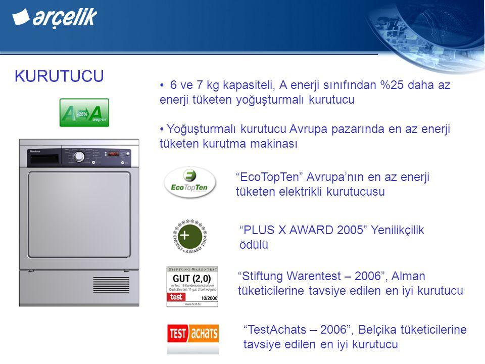 KURUTUCU 6 ve 7 kg kapasiteli, A enerji sınıfından %25 daha az enerji tüketen yoğuşturmalı kurutucu Yoğuşturmalı kurutucu Avrupa pazarında en az enerji tüketen kurutma makinası EcoTopTen Avrupa'nın en az enerji tüketen elektrikli kurutucusu PLUS X AWARD 2005 Yenilikçilik ödülü Stiftung Warentest – 2006 , Alman tüketicilerine tavsiye edilen en iyi kurutucu TestAchats – 2006 , Belçika tüketicilerine tavsiye edilen en iyi kurutucu
