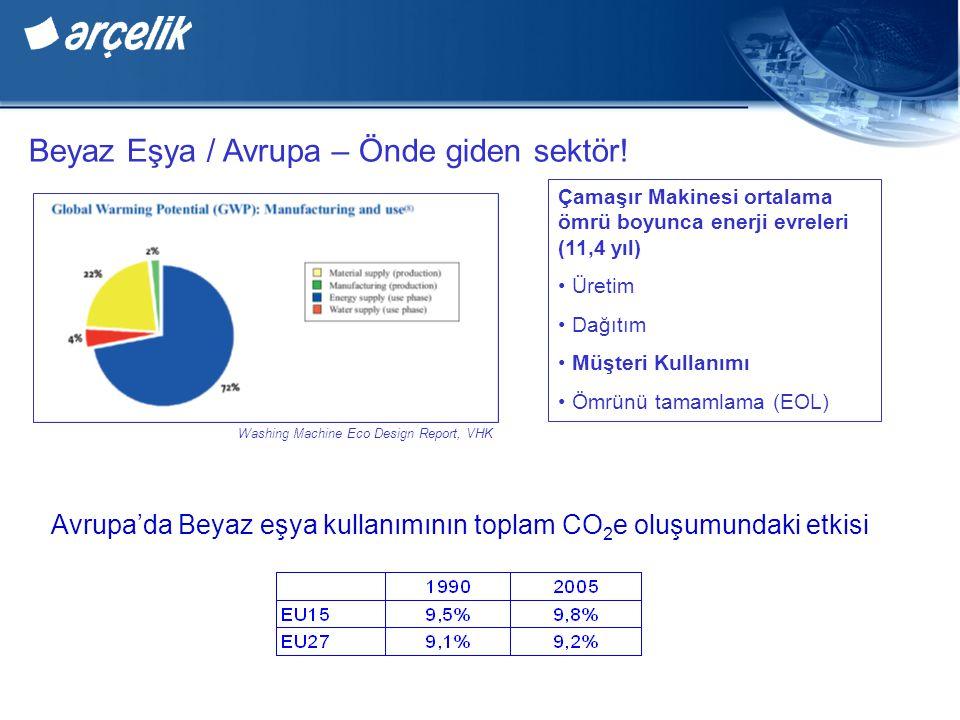 Beyaz Eşya / Avrupa – Önde giden sektör! Washing Machine Eco Design Report, VHK Çamaşır Makinesi ortalama ömrü boyunca enerji evreleri (11,4 yıl) Üret