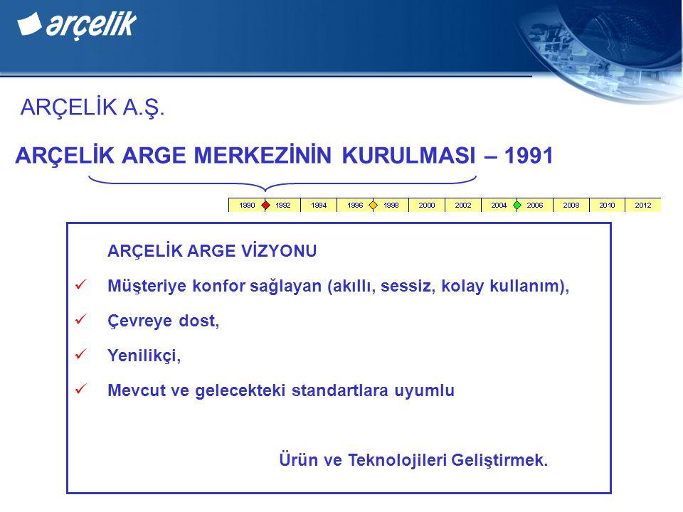 ARÇELİK A.Ş.