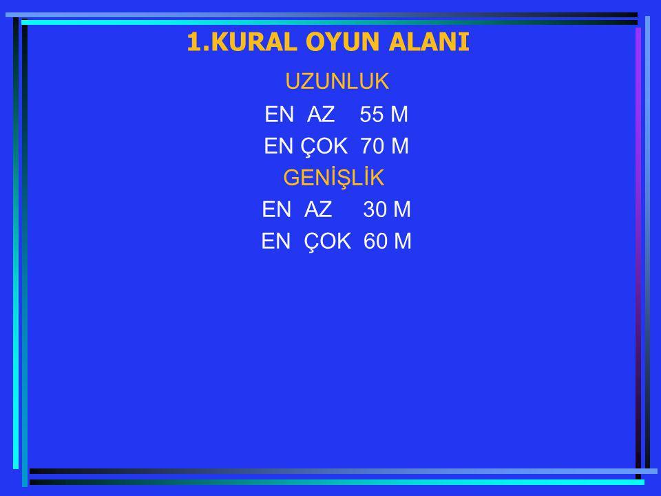 KURAL 3 (OYUNCULARIN SAYISI) Maçlar 1 kaleci 6 oyuncu olmak üzere 7 kişi ile oynanır.