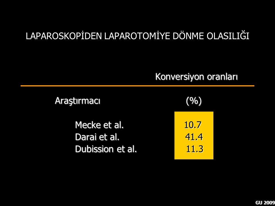 GU 2009 LAPAROSKOPİDEN LAPAROTOMİYE DÖNME OLASILIĞI Konversiyon oranları Araştırmacı (%) Araştırmacı (%) Mecke et al. 10.7 Mecke et al. 10.7 Darai et