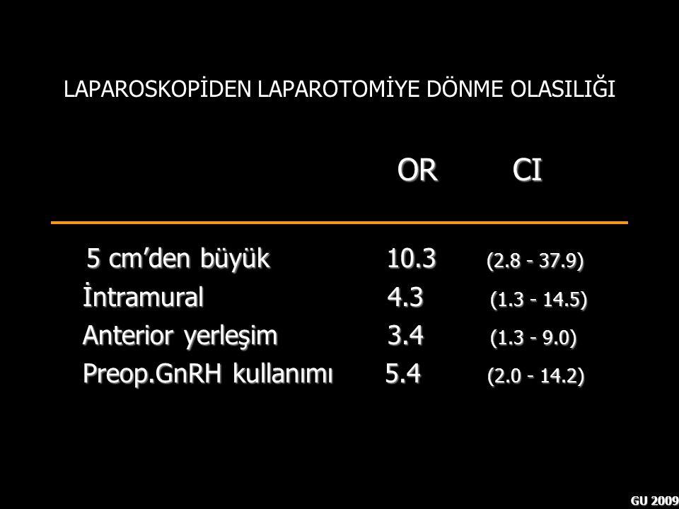 GU 2009 LAPAROSKOPİDEN LAPAROTOMİYE DÖNME OLASILIĞI OR CI 5 cm'den büyük 10.3 (2.8 - 37.9) İntramural 4.3 (1.3 - 14.5) İntramural 4.3 (1.3 - 14.5) Ant