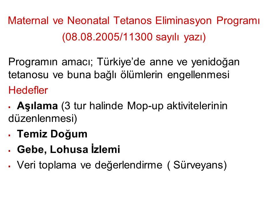 Maternal ve Neonatal Tetanos Eliminasyon Programı (08.08.2005/11300 sayılı yazı) Programın amacı; Türkiye'de anne ve yenidoğan tetanosu ve buna bağlı ölümlerin engellenmesi Hedefler  Aşılama (3 tur halinde Mop-up aktivitelerinin düzenlenmesi)  Temiz Doğum  Gebe, Lohusa İzlemi  Veri toplama ve değerlendirme ( Sürveyans)