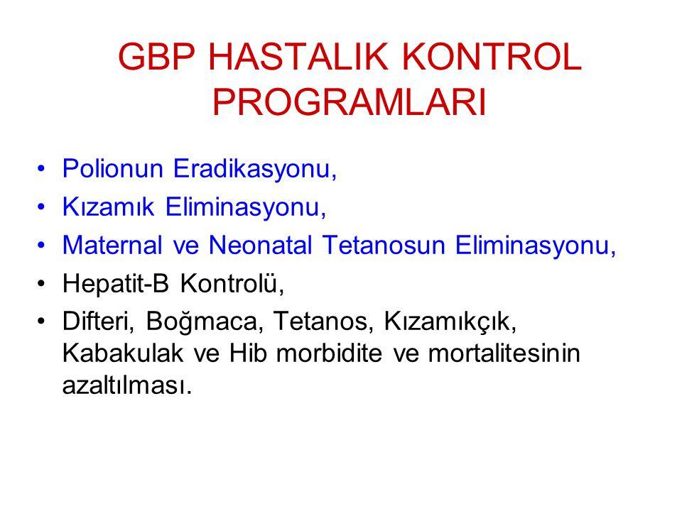 GBP HASTALIK KONTROL PROGRAMLARI Polionun Eradikasyonu, Kızamık Eliminasyonu, Maternal ve Neonatal Tetanosun Eliminasyonu, Hepatit-B Kontrolü, Difteri, Boğmaca, Tetanos, Kızamıkçık, Kabakulak ve Hib morbidite ve mortalitesinin azaltılması.