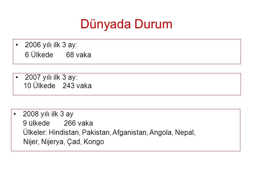 Dünyada Durum 2006 yılı ilk 3 ay: 6 Ülkede68 vaka 2008 yılı ilk 3 ay 9 ülkede266 vaka Ülkeler: Hindistan, Pakistan, Afganistan, Angola, Nepal, Nijer, Nijerya, Çad, Kongo 2007 yılı ilk 3 ay: 10 Ülkede 243 vaka