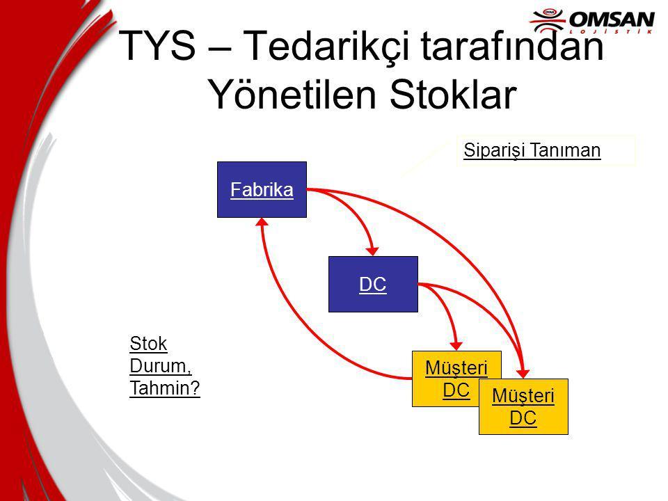 TYS – Tedarikçi tarafından Yönetilen Stoklar Müşteri DC Müşteri DC Fabrika Stok Durum, Tahmin? Siparişi Tanıman