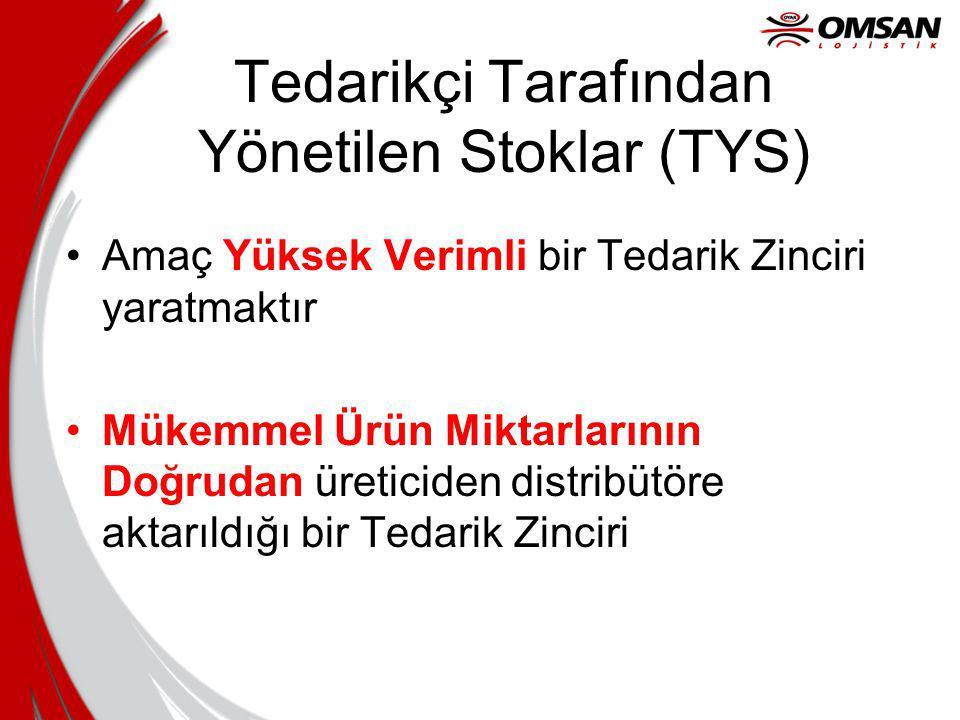 Tedarikçi Çevirmen Stok Çevirmen Planlama Sistemi Müşteri Satınalma Çevirmen Sipariş Yönetimi 855 – Siparişi Tanıma 852 – Stok Aktiviesi TYS – Veri Transferi