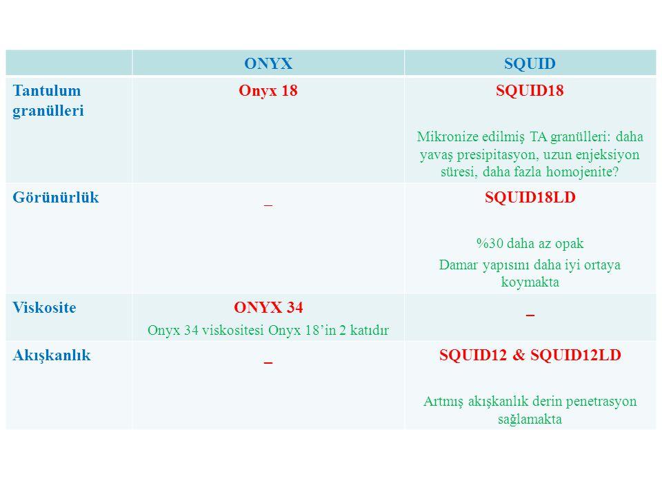 ONYXSQUID Tantulum granülleri Onyx 18SQUID18 Mikronize edilmiş TA granülleri: daha yavaş presipitasyon, uzun enjeksiyon süresi, daha fazla homojenite?