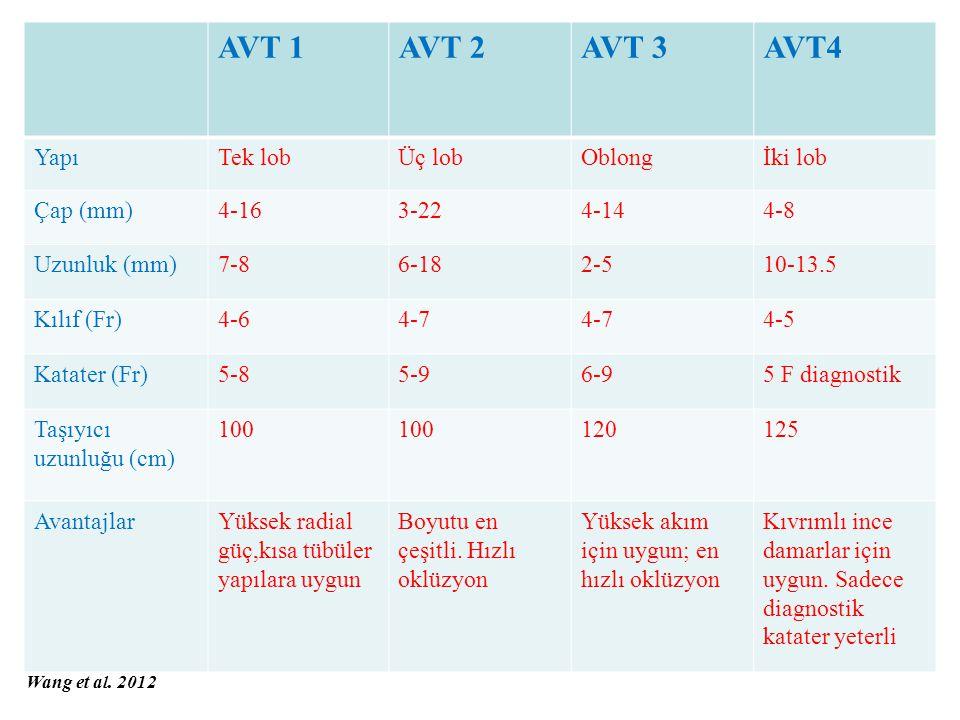 AVT 1AVT 2AVT 3AVT4 YapıTek lobÜç lobOblongİki lob Çap (mm)4-163-224-144-8 Uzunluk (mm)7-86-182-510-13.5 Kılıf (Fr)4-64-7 4-5 Katater (Fr)5-85-96-95 F