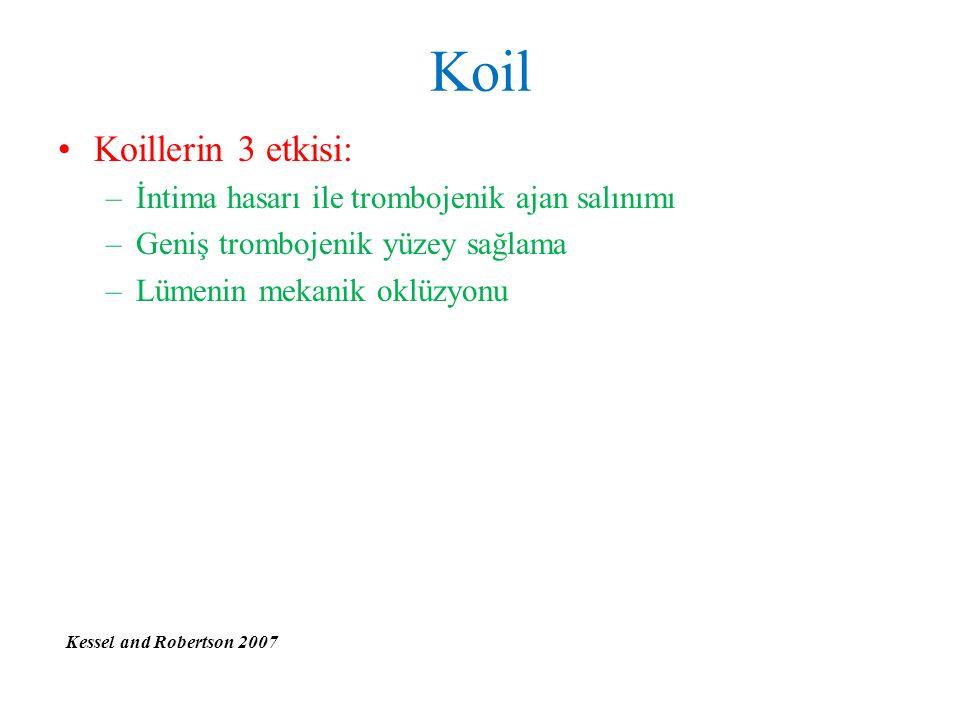 Koil Koillerin 3 etkisi: –İntima hasarı ile trombojenik ajan salınımı –Geniş trombojenik yüzey sağlama –Lümenin mekanik oklüzyonu Kessel and Robertson
