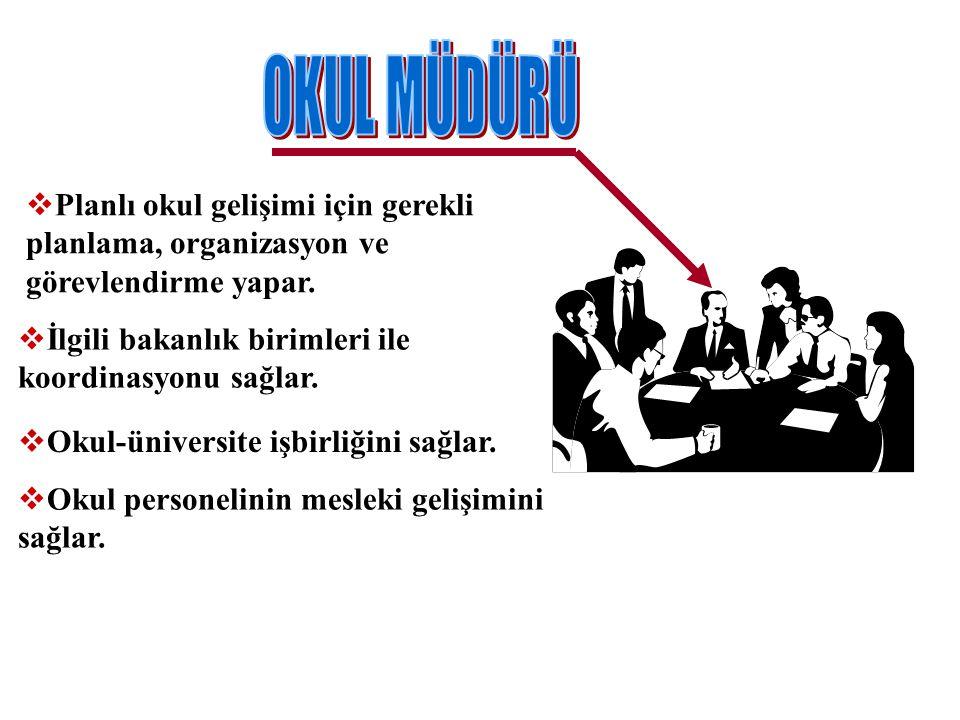  OGYE 'nin toplantılarını düzenler.Üyeleri toplantıya çağırır.Kullanılacak dokümanları çoğalttırıp dağıtımını yapar.