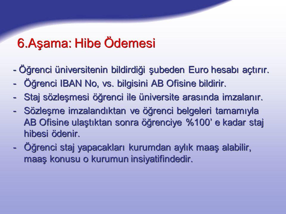 6.Aşama: Hibe Ödemesi - Öğrenci üniversitenin bildirdiği şubeden Euro hesabı açtırır. -Öğrenci IBAN No, vs. bilgisini AB Ofisine bildirir. -Staj sözle