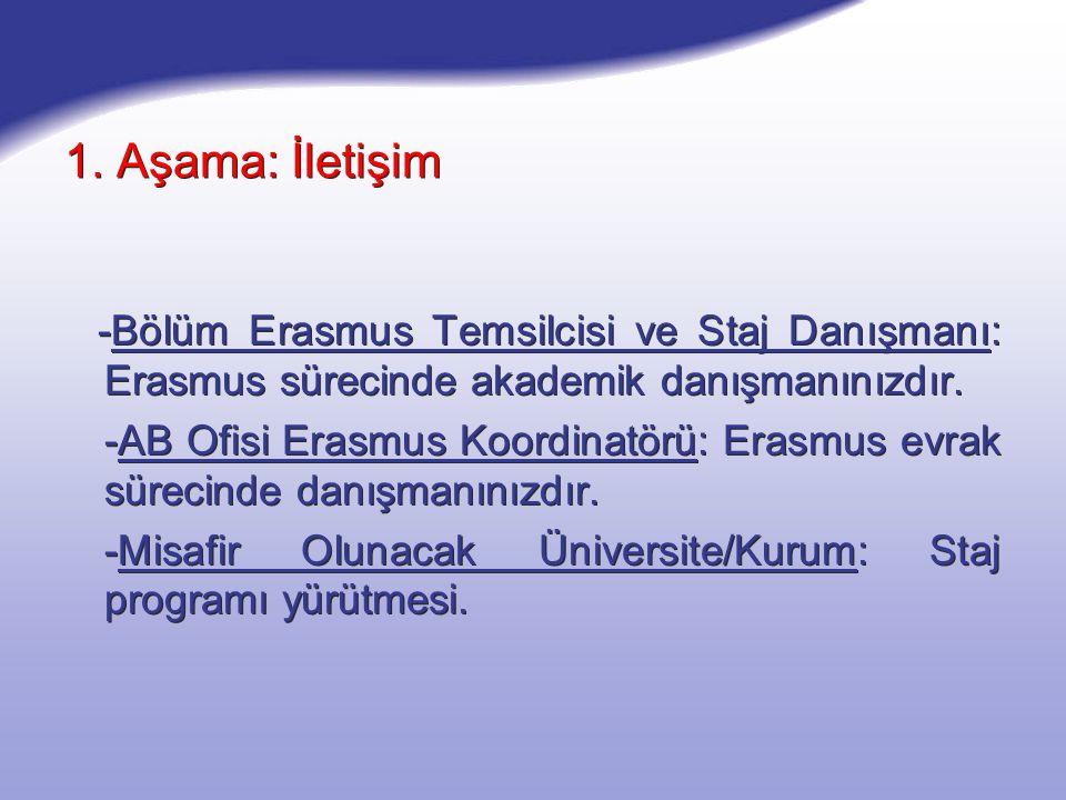 1. Aşama: İletişim -Bölüm Erasmus Temsilcisi ve Staj Danışmanı: Erasmus sürecinde akademik danışmanınızdır. -AB Ofisi Erasmus Koordinatörü: Erasmus ev