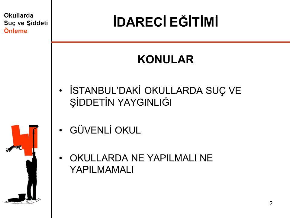 Okullarda Suç ve Şiddeti Önleme 2 İDARECİ EĞİTİMİ KONULAR İSTANBUL'DAKİ OKULLARDA SUÇ VE ŞİDDETİN YAYGINLIĞI GÜVENLİ OKUL OKULLARDA NE YAPILMALI NE YAPILMAMALI