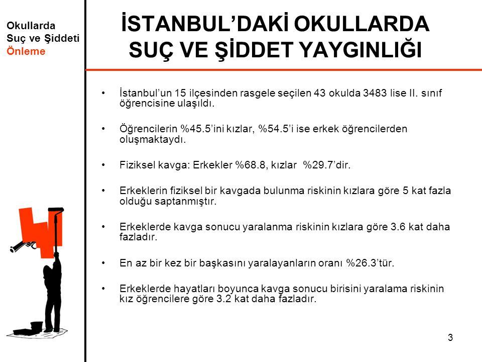 Okullarda Suç ve Şiddeti Önleme 3 İSTANBUL'DAKİ OKULLARDA SUÇ VE ŞİDDET YAYGINLIĞI İstanbul'un 15 ilçesinden rasgele seçilen 43 okulda 3483 lise II.