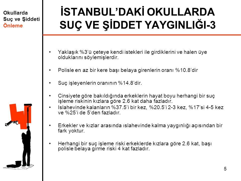 Okullarda Suç ve Şiddeti Önleme 5 İSTANBUL'DAKİ OKULLARDA SUÇ VE ŞİDDET YAYGINLIĞI-3 Yaklaşık %3'ü çeteye kendi istekleri ile girdiklerini ve halen üy