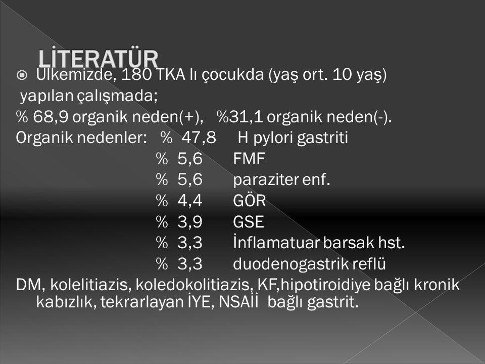  Ülkemizde, 180 TKA lı çocukda (yaş ort. 10 yaş) yapılan çalışmada; % 68,9 organik neden(+), %31,1 organik neden(-). Organik nedenler: % 47,8 H pylor