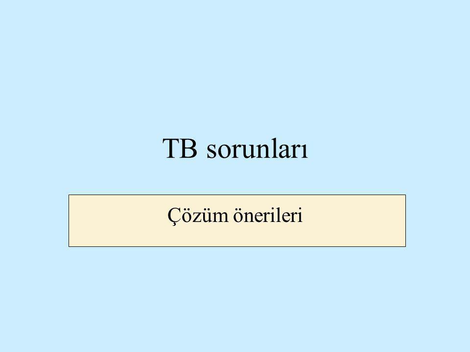 TB kontrolünün zayıflatılması Dünyadan 2 örnek: New York Rusya