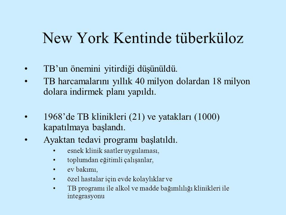 New York Kentinde tüberküloz 2 1978'de durum Hastaların çoğunu özel hekimler izliyor.