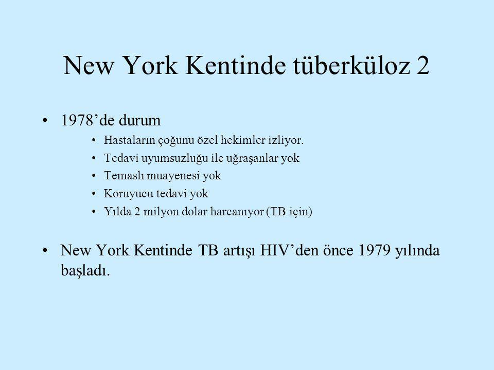 New York Kentinde tüberküloz 3 1979'da eyalet, TB için yapılan %50 harcamayı kesti.