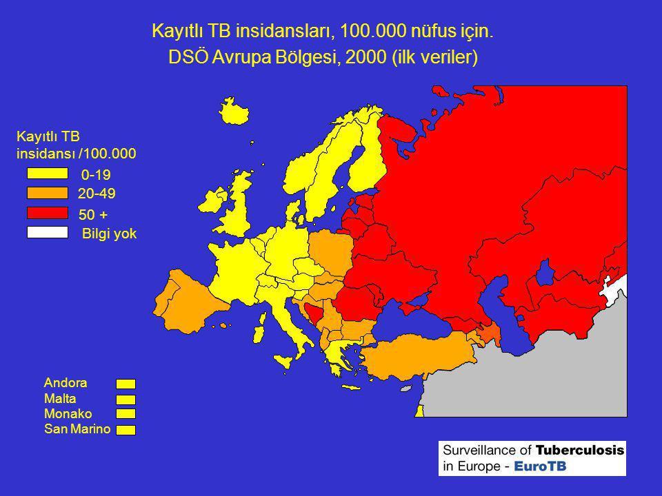 DSÖ Avrupa Bölgesi, 1995-2000, Yıllık kayıtlı hasta oranı (100.000 de) Doğu Orta Batı