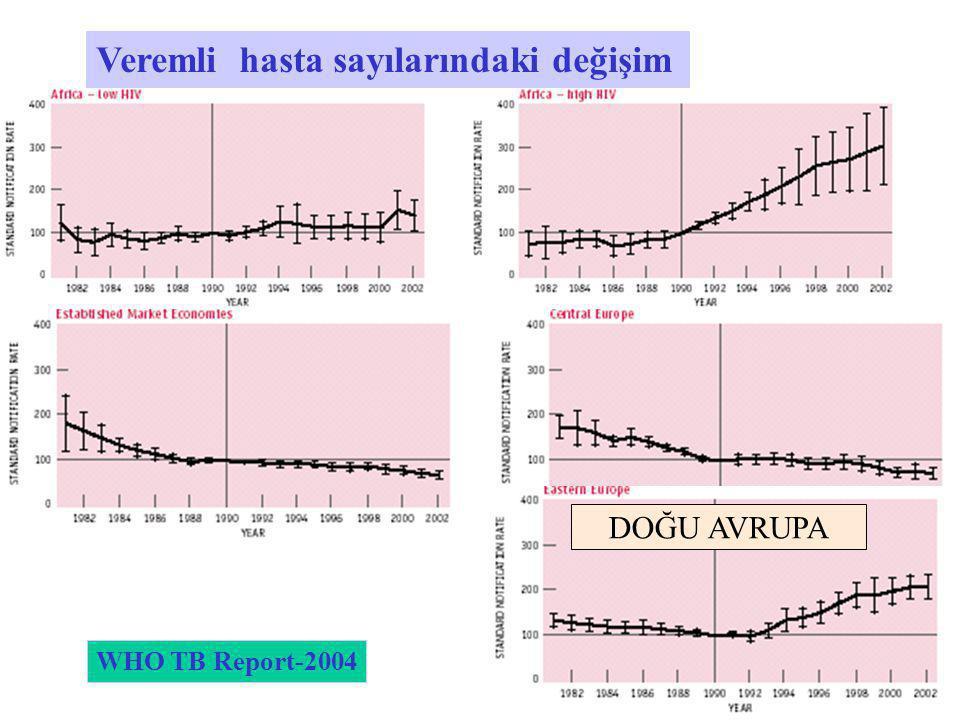 Türkiye de 15 ile 20 milyon arası bir nüfusun enfekte olduğu hesaplanmaktadır.